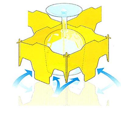 Dishwasher Rack Glassware Compartments